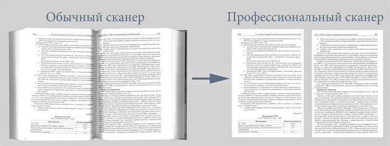 сканирование книг